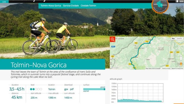 Screenshot from bike-alpeadria.com
